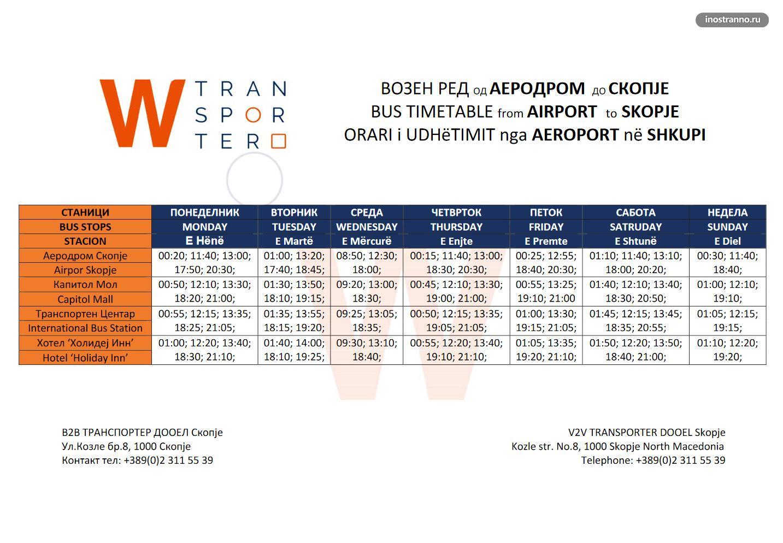 Аэропорт Скопье расписание автобусов до центра