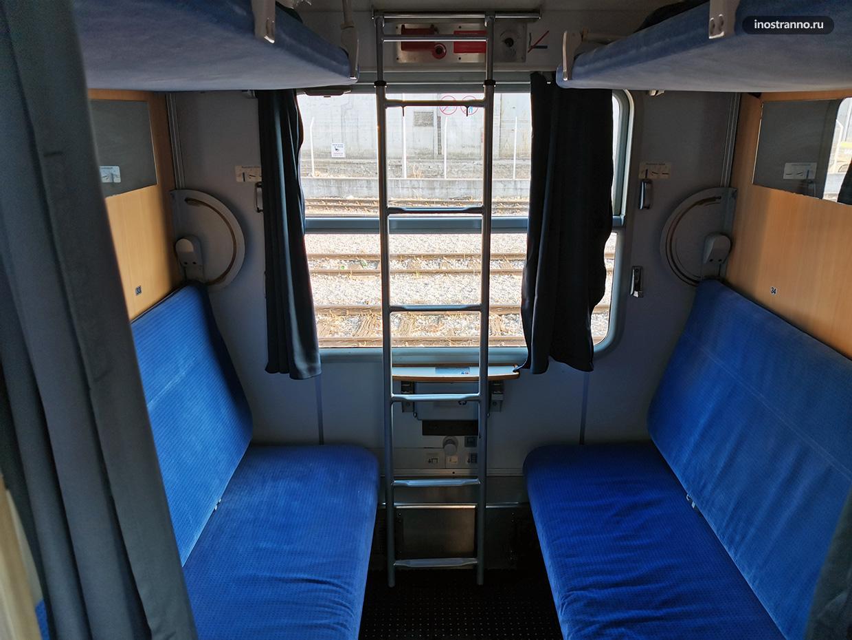 Поезд из Хорватии в Чехию